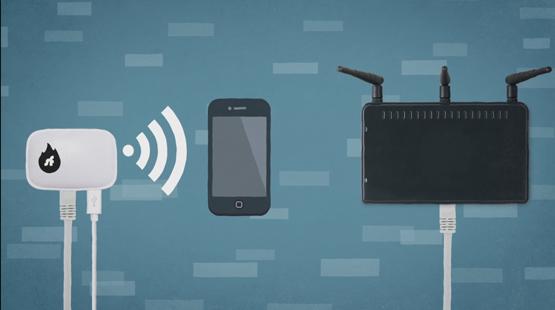 Así es como la Shellfire Box está conectada a tu router de internet en la casa